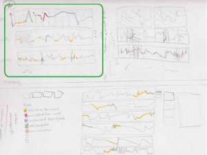 LTDataSketches_Page_5