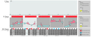 Qdata2stages_Page_3